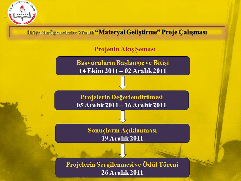 Projenin Akış Şeması Başvuruların Başlangıç ve Bitişi 14 Ekim 2011 – 02 Aralık 2011 Projelerin Değerlendirilmesi 05 Aralık 2011 – 16 Aralık 2011 Sonuç