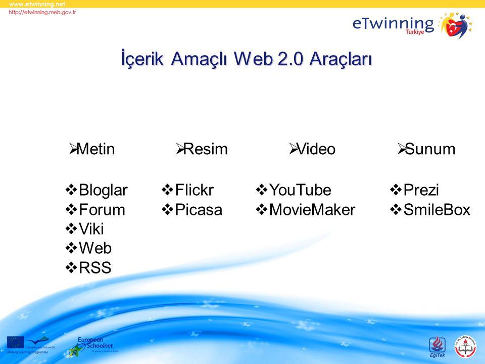 İçerik Amaçlı Web 2.0 Araçları  Metin  Resim  Video  Sunum  Bloglar  Forum  Viki  Web  RSS  Flickr  Picasa  Prezi  SmileBox  YouTube  MovieMaker