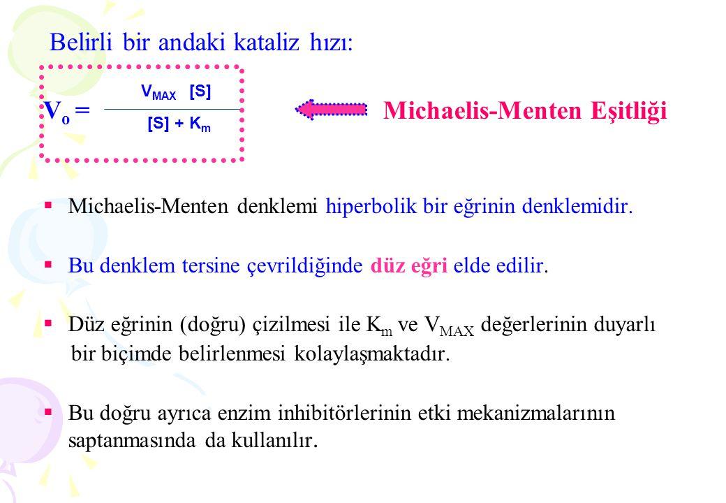 Belirli bir andaki kataliz hızı: V o = Michaelis-Menten Eşitliği  Michaelis-Menten denklemi hiperbolik bir eğrinin denklemidir.  Bu denklem tersine