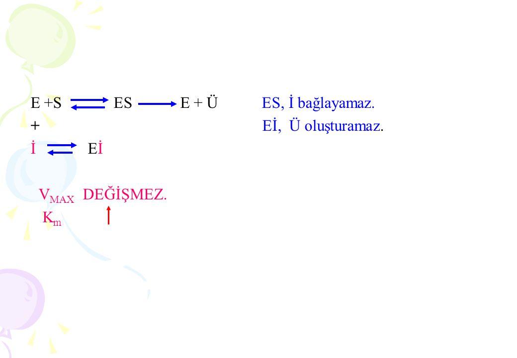 E +S ES E + Ü ES, İ bağlayamaz. + Eİ, Ü oluşturamaz. İ Eİ V MAX DEĞİŞMEZ. K m