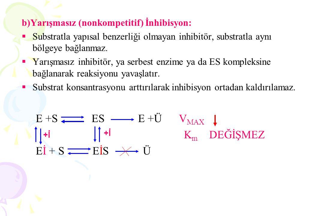 b)Yarışmasız (nonkompetitif) İnhibisyon:  Substratla yapısal benzerliği olmayan inhibitör, substratla aynı bölgeye bağlanmaz.  Yarışmasız inhibitör,
