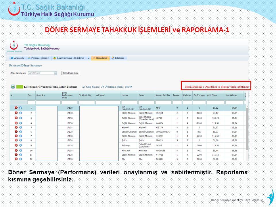 Türkiye Halk Sağlığı Kurumu T.C. Sağlık Bakanlığı Döner Sermaye Yönetimi Daire Başkanlığı Döner Sermaye (Performans) verileri onaylanmış ve sabitlenmi