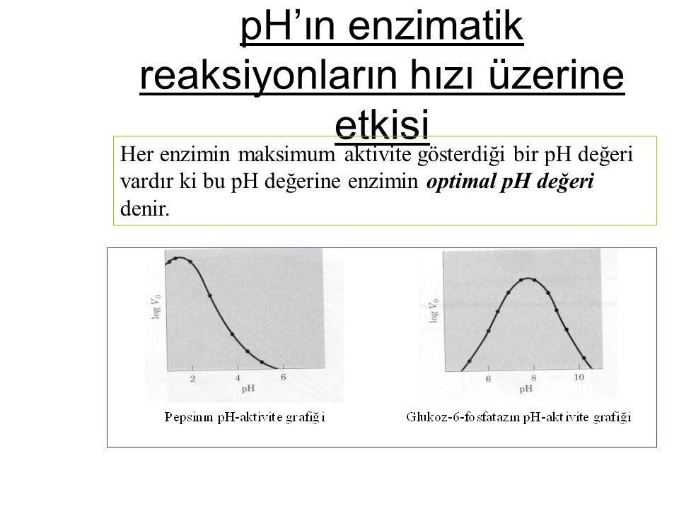 pH'ın enzimatik reaksiyonların hızı üzerine etkisi Her enzimin maksimum aktivite gösterdiği bir pH değeri vardır ki bu pH değerine enzimin optimal pH