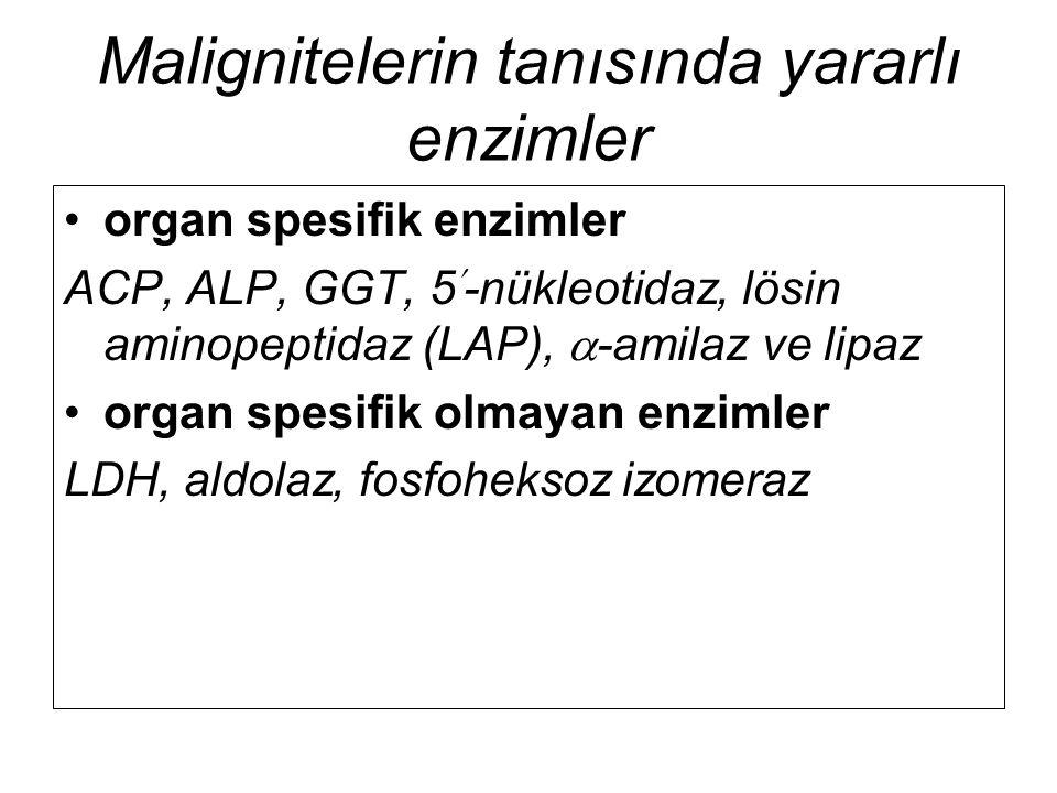 Malignitelerin tanısında yararlı enzimler organ spesifik enzimler ACP, ALP, GGT, 5-nükleotidaz, lösin aminopeptidaz (LAP),  -amilaz ve lipaz organ sp