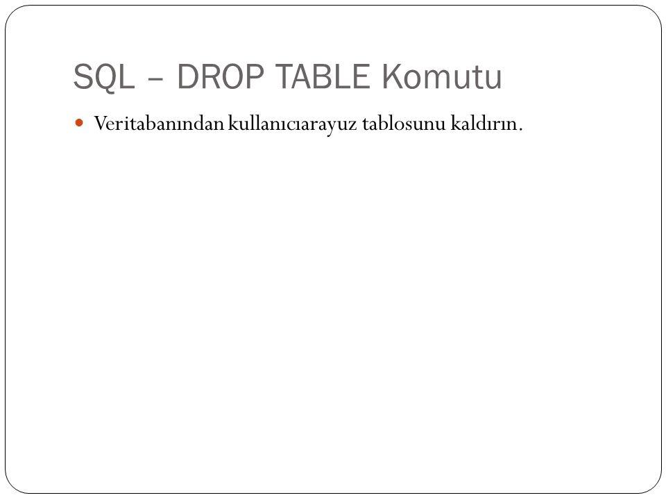 SQL – DROP TABLE Komutu Veritabanından kullanıcıarayuz tablosunu kaldırın.