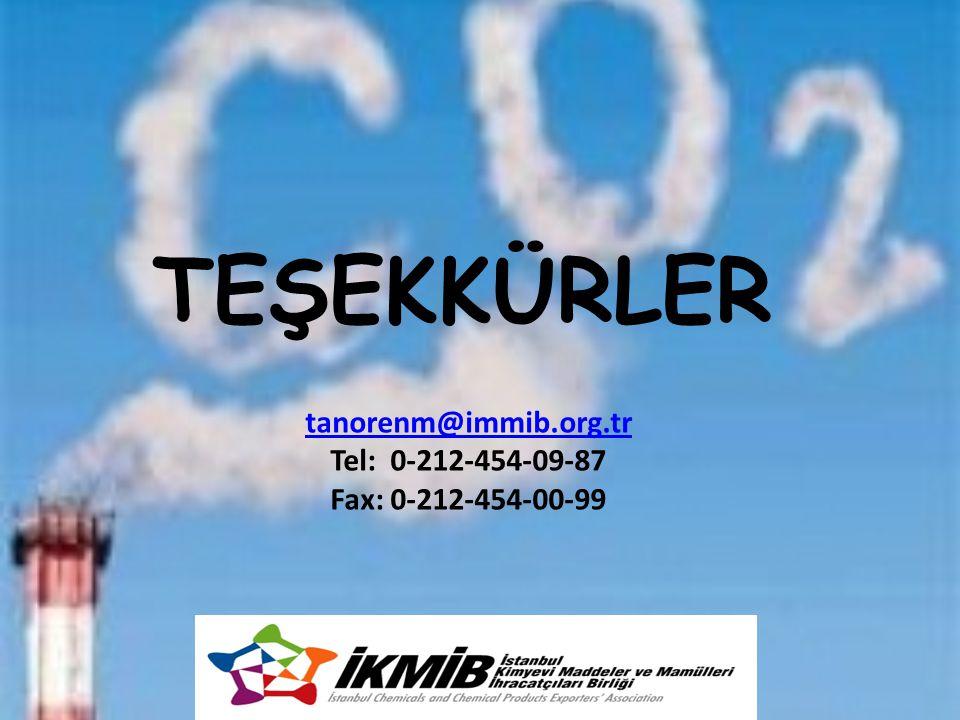 TEŞEKKÜRLER tanorenm@immib.org.tr Tel: 0-212-454-09-87 Fax: 0-212-454-00-99
