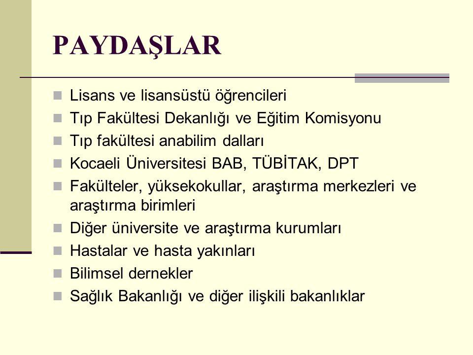 GZFT (SWOT) ANALİZİ Güçlü yönler Bölgenin ekonomik merkezine yerleşmiş bir fakültede olmak, Biyolojik kaynaklara erişim kolaylığı, Çevre kirliliği ve sanayi ortamı koşullarının oluşturduğu sorunlara yakın olmak, Yeniliklere açık olmak, Tam gün çalışan akademik personel, İstanbul'a yakın olmak
