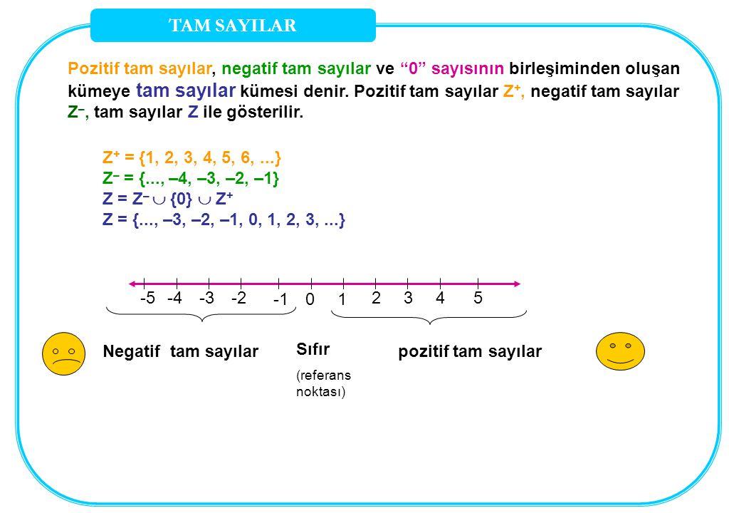 """TAM SAYILAR Pozitif tam sayılar, negatif tam sayılar ve """"0"""" sayısının birleşiminden oluşan kümeye tam sayılar kümesi denir. Pozitif tam sayılar Z +, n"""