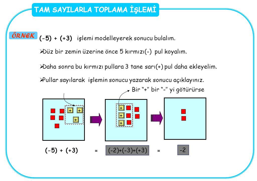 (-5) + (+3) işlemi modelleyerek sonucu bulalım. ++ + + + + DDüz bir zemin üzerine önce 5 kırmızı(-) pul koyalım. DDaha sonra bu kırmızı pullara 3