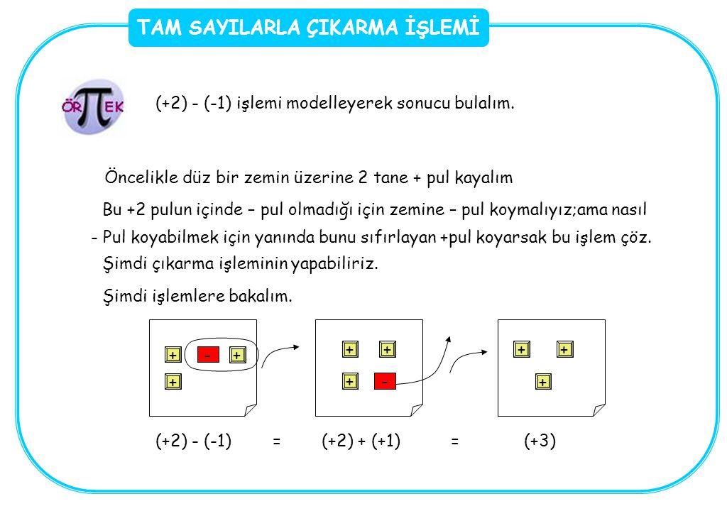(+2) - (-1) işlemi modelleyerek sonucu bulalım. Öncelikle düz bir zemin üzerine 2 tane + pul kayalım + + Bu +2 pulun içinde – pul olmadığı için zemine
