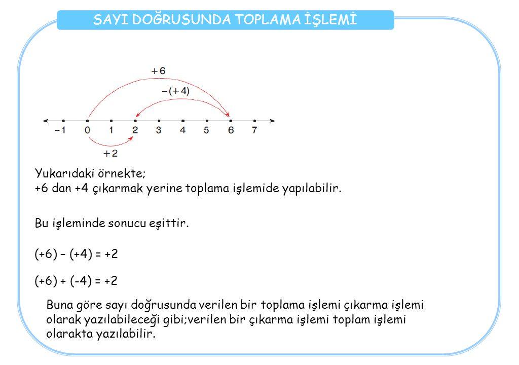 SAYI DOĞRUSUNDA TOPLAMA İŞLEMİ Yukarıdaki örnekte; +6 dan +4 çıkarmak yerine toplama işlemide yapılabilir. Bu işleminde sonucu eşittir. (+6) – (+4) =