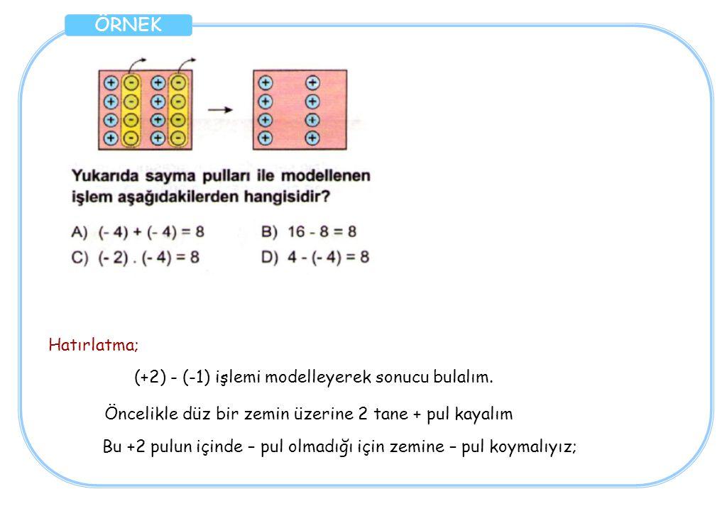 ÖRNEK (+2) - (-1) işlemi modelleyerek sonucu bulalım. Öncelikle düz bir zemin üzerine 2 tane + pul kayalım Bu +2 pulun içinde – pul olmadığı için zemi