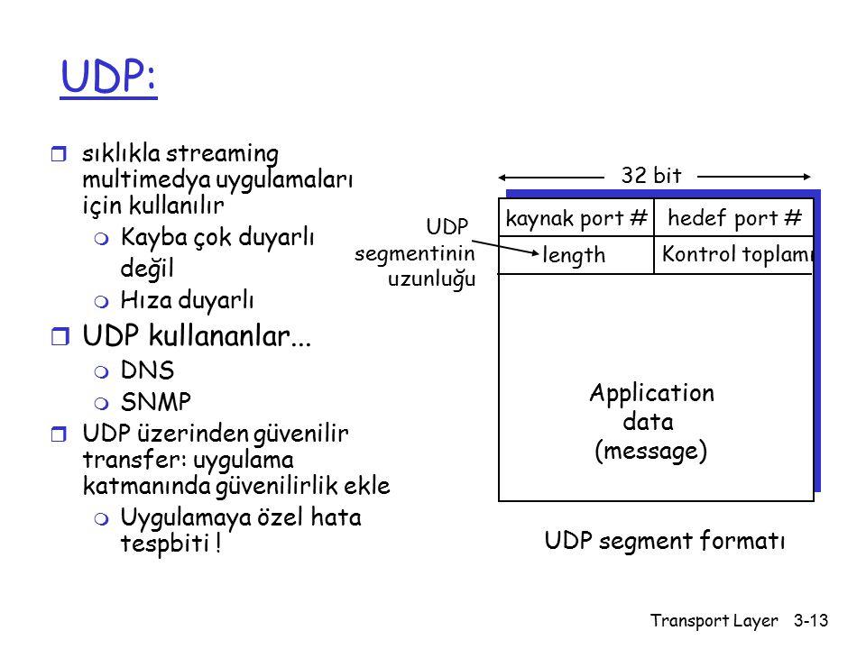 Transport Layer3-13 UDP: r sıklıkla streaming multimedya uygulamaları için kullanılır m Kayba çok duyarlı değil m Hıza duyarlı r UDP kullananlar...