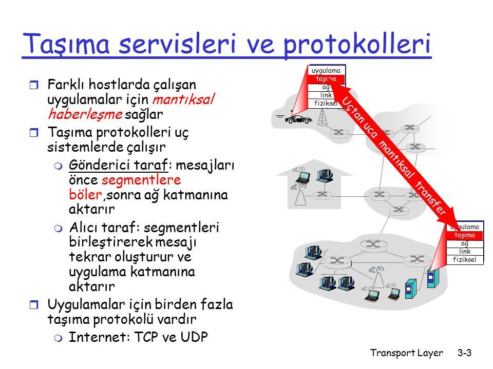 Transport Layer3-3 Taşıma servisleri ve protokolleri r Farklı hostlarda çalışan uygulamalar için mantıksal haberleşme sağlar r Taşıma protokolleri uç sistemlerde çalışır m Gönderici taraf: mesajları önce segmentlere böler,sonra ağ katmanına aktarır m Alıcı taraf: segmentleri birleştirerek mesajı tekrar oluşturur ve uygulama katmanına aktarır r Uygulamalar için birden fazla taşıma protokolü vardır m Internet: TCP ve UDP uygulama taşıma ağ link fiziksel uygulama taşıma ağ link fiziksel Uçtan uca mantıksal transfer