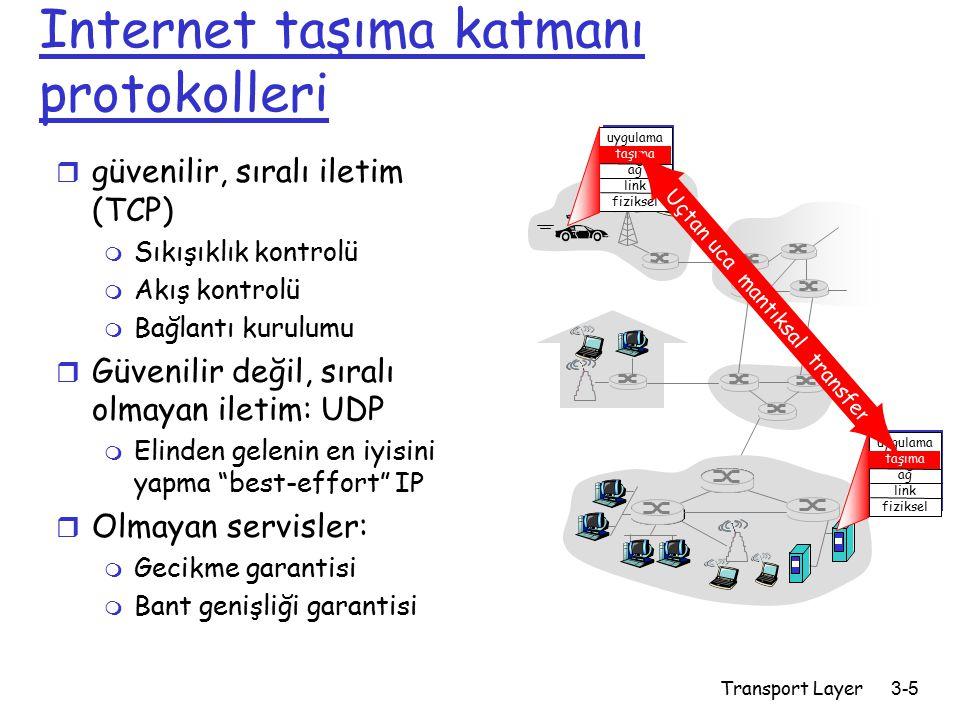 Transport Layer3-5 Internet taşıma katmanı protokolleri r güvenilir, sıralı iletim (TCP) m Sıkışıklık kontrolü m Akış kontrolü m Bağlantı kurulumu r Güvenilir değil, sıralı olmayan iletim: UDP m Elinden gelenin en iyisini yapma best-effort IP r Olmayan servisler: m Gecikme garantisi m Bant genişliği garantisi uygulama taşıma ağ link fiziksel uygulama taşıma ağ link fiziksel Uçtan uca mantıksal transfer