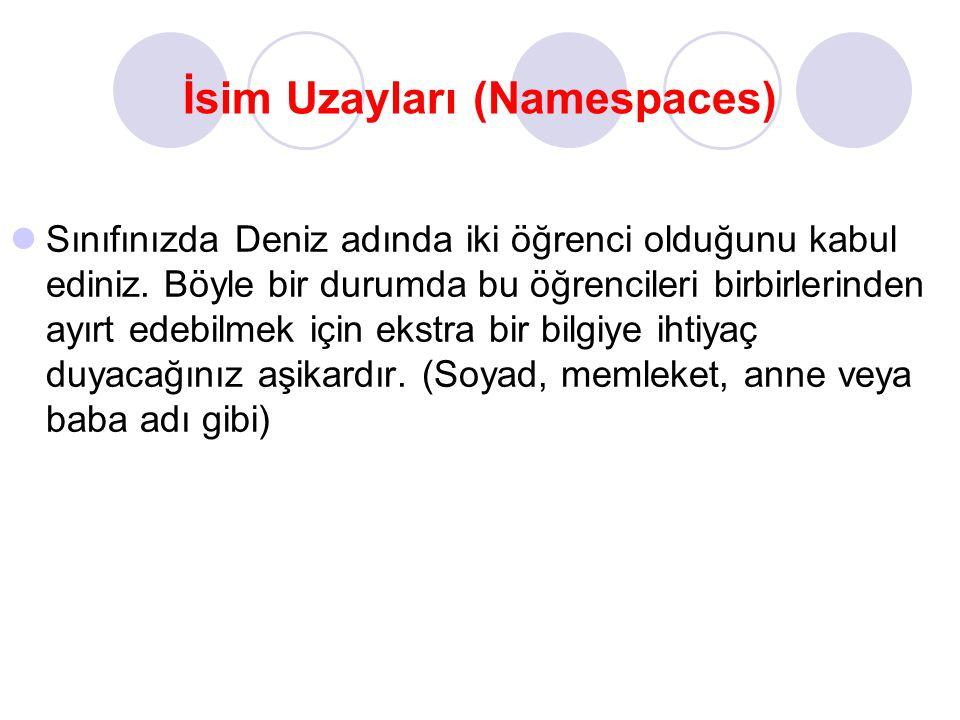 İsim Uzayları (Namespaces) Sınıfınızda Deniz adında iki öğrenci olduğunu kabul ediniz.