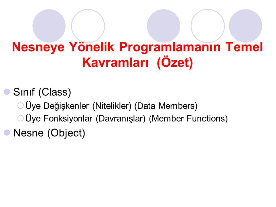 Nesneye Yönelik Programlamanın Temel Kavramları (Özet) Sınıf (Class)  Üye Değişkenler (Nitelikler) (Data Members)  Üye Fonksiyonlar (Davranışlar) (Member Functions) Nesne (Object)