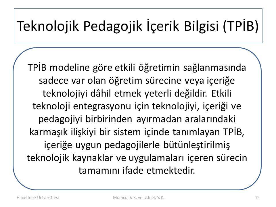 Teknolojik Pedagojik İçerik Bilgisi (TPİB) Hacettepe ÜniversitesiMumcu, F. K. ve Usluel, Y. K. Teknolojik Pedagojik İçerik Bilgisi (TPİB) 12 TPİB mode