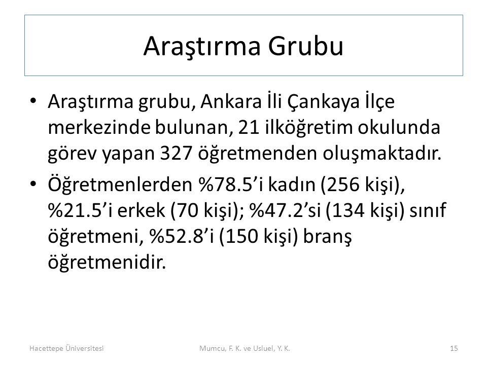 Araştırma Grubu Araştırma grubu, Ankara İli Çankaya İlçe merkezinde bulunan, 21 ilköğretim okulunda görev yapan 327 öğretmenden oluşmaktadır. Öğretmen