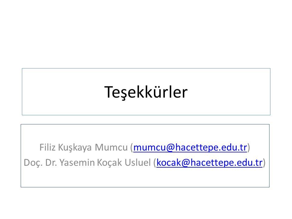 Teşekkürler Filiz Kuşkaya Mumcu (mumcu@hacettepe.edu.tr)mumcu@hacettepe.edu.tr Doç. Dr. Yasemin Koçak Usluel (kocak@hacettepe.edu.tr)kocak@hacettepe.e