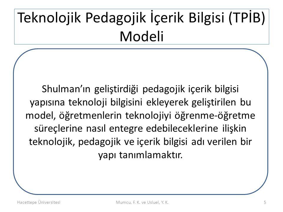 Teknolojik Pedagojik İçerik Bilgisi (TPİB) Modeli Hacettepe ÜniversitesiMumcu, F. K. ve Usluel, Y. K.5 Shulman'ın geliştirdiği pedagojik içerik bilgis