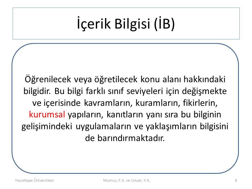 İçerik Bilgisi (İB) Hacettepe ÜniversitesiMumcu, F. K. ve Usluel, Y. K. İçerik Bilgisi (İB) 6 Öğrenilecek veya öğretilecek konu alanı hakkındaki bilgi