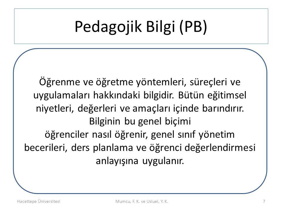 Pedagojik Bilgi (PB) Hacettepe ÜniversitesiMumcu, F. K. ve Usluel, Y. K. Pedagoji k Bilgi (PB) 7 Öğrenme ve öğretme yöntemleri, süreçleri ve uygulamal