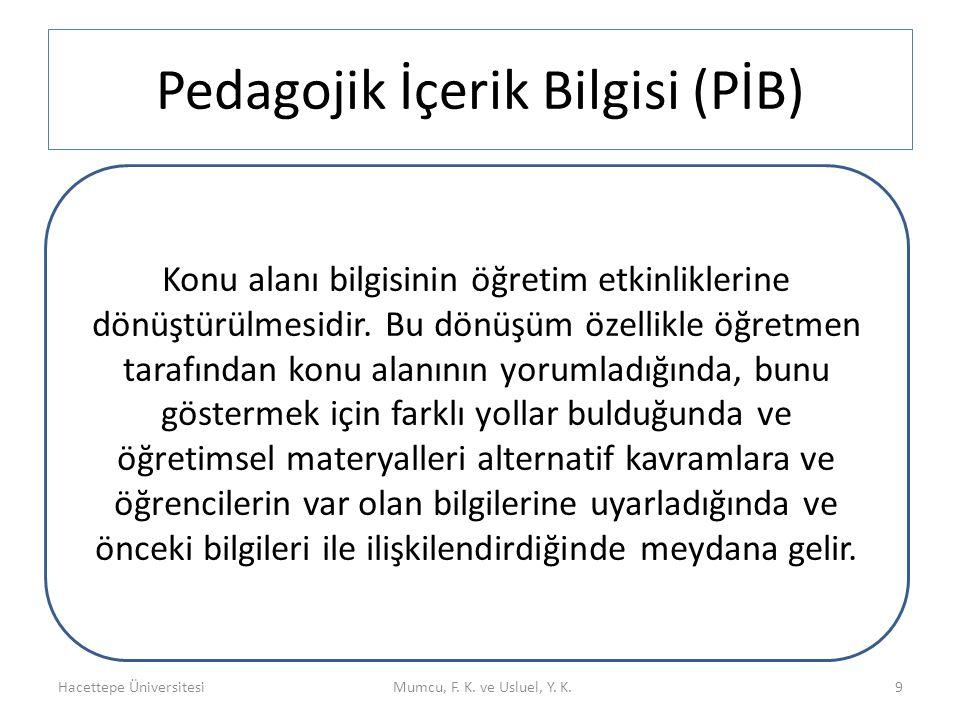Pedagojik İçerik Bilgisi (PİB) Hacettepe ÜniversitesiMumcu, F. K. ve Usluel, Y. K. Pedagojik İçerik Bilgisi (PİB) 9 Konu alanı bilgisinin öğretim etki