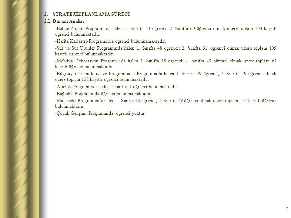 7 2. STRATEJİK PLANLAMA SÜRECİ 2.1. Durum Analizi -Bahçe Ziraatı Programında halen 1.