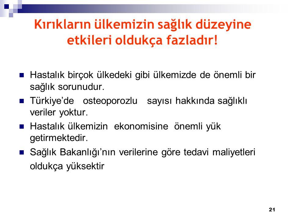 21 Hastalık birçok ülkedeki gibi ülkemizde de önemli bir sağlık sorunudur. Türkiye'de osteoporozlu sayısı hakkında sağlıklı veriler yoktur. Hastalık ü