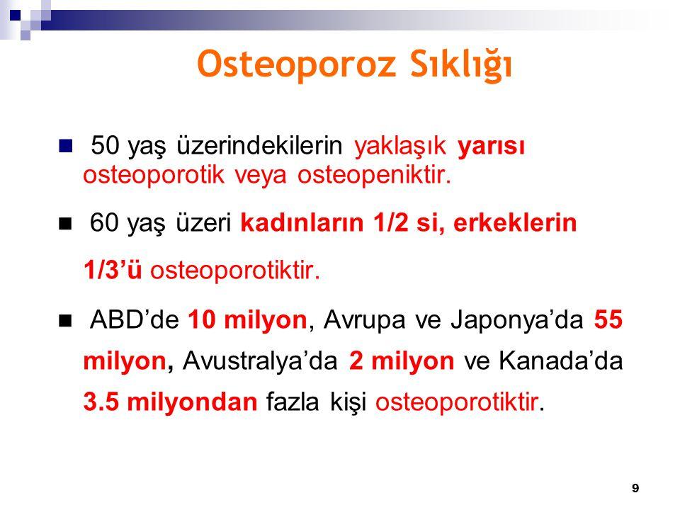 9 Osteoporoz Sıklığı 50 yaş üzerindekilerin yaklaşık yarısı osteoporotik veya osteopeniktir. 60 yaş üzeri kadınların 1/2 si, erkeklerin 1/3'ü osteopor