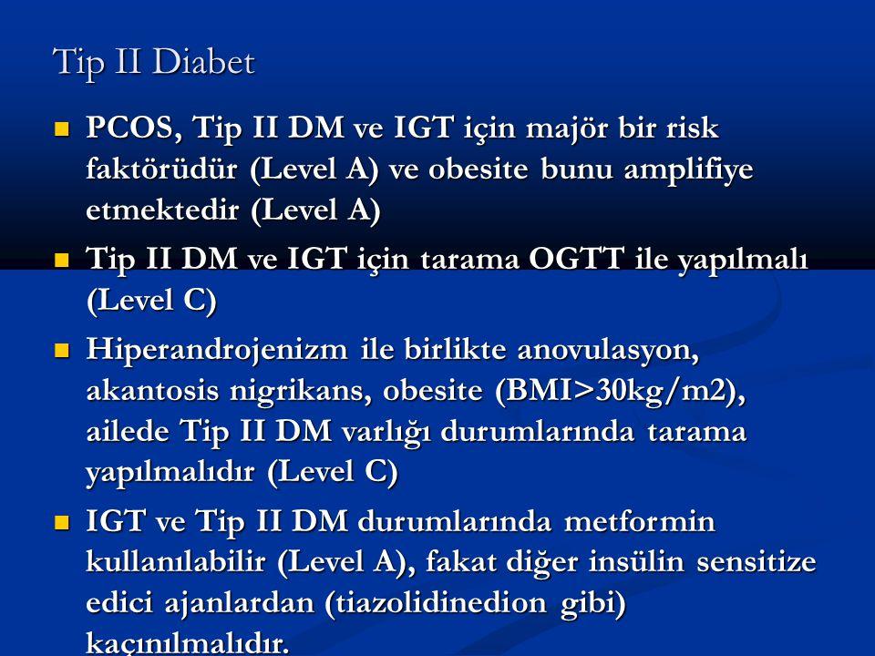 Tip II Diabet PCOS, Tip II DM ve IGT için majör bir risk faktörüdür (Level A) ve obesite bunu amplifiye etmektedir (Level A) PCOS, Tip II DM ve IGT iç