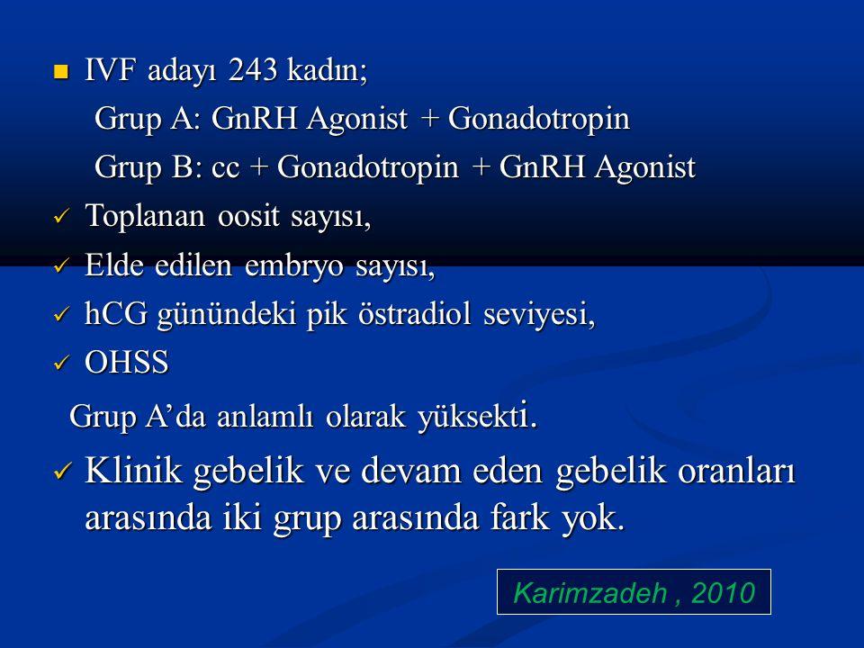 IVF adayı 243 kadın; IVF adayı 243 kadın; Grup A: GnRH Agonist + Gonadotropin Grup A: GnRH Agonist + Gonadotropin Grup B: cc + Gonadotropin + GnRH Ago