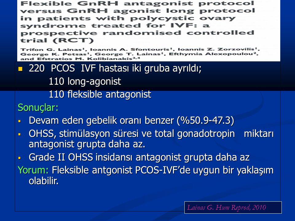 220 PCOS IVF hastası iki gruba ayrıldı; 220 PCOS IVF hastası iki gruba ayrıldı; 110 long-agonist 110 long-agonist 110 fleksible antagonist 110 fleksib