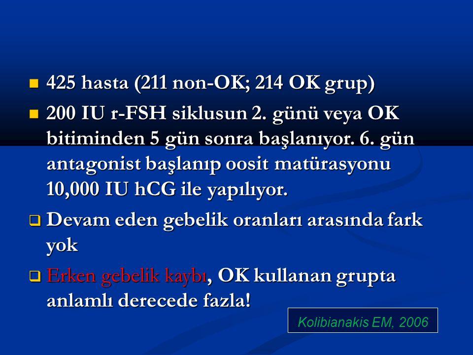 425 hasta (211 non-OK; 214 OK grup) 425 hasta (211 non-OK; 214 OK grup) 200 IU r-FSH siklusun 2. günü veya OK bitiminden 5 gün sonra başlanıyor. 6. gü