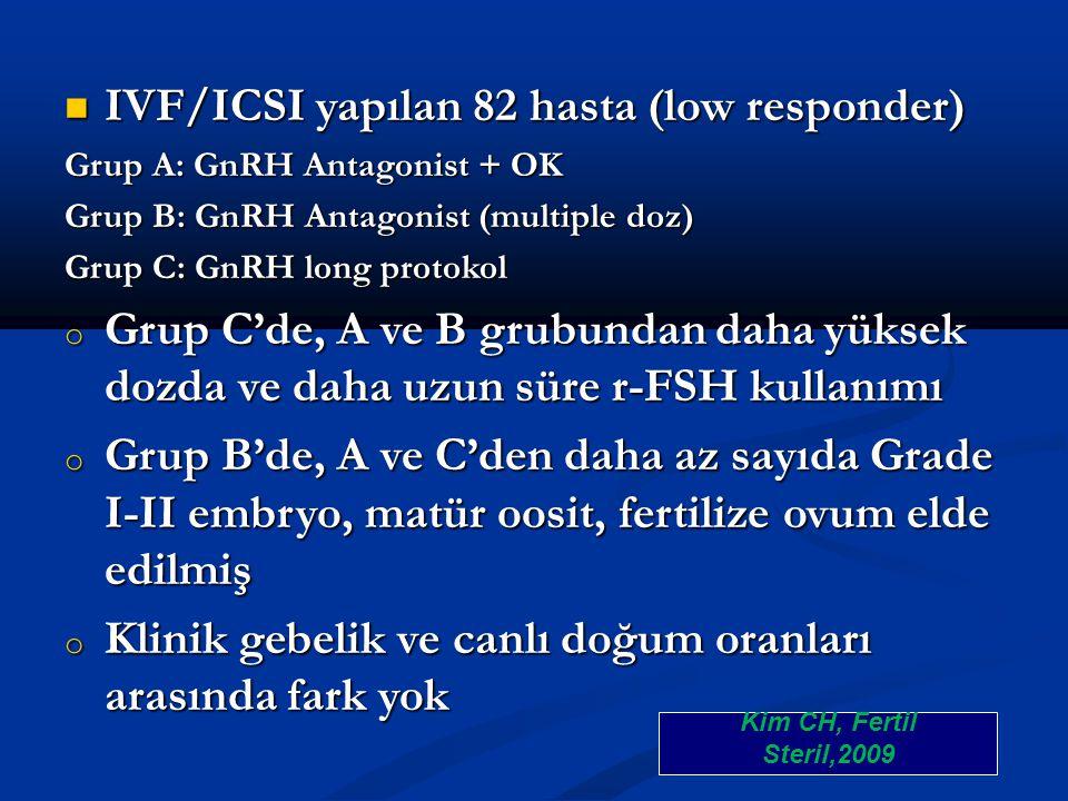 IVF/ICSI yapılan 82 hasta (low responder) IVF/ICSI yapılan 82 hasta (low responder) Grup A: GnRH Antagonist + OK Grup B: GnRH Antagonist (multiple doz