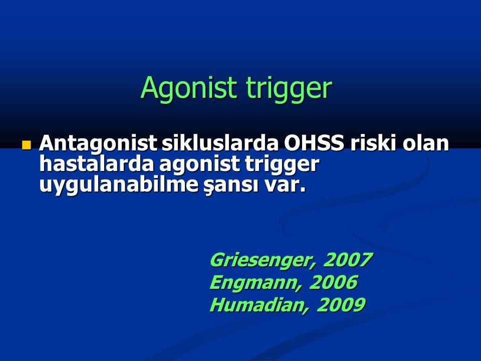 Agonist trigger Antagonist sikluslarda OHSS riski olan hastalarda agonist trigger uygulanabilme şansı var. Antagonist sikluslarda OHSS riski olan hast