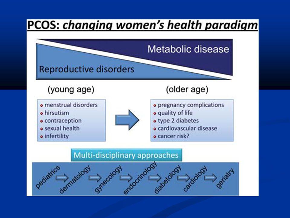 Tip II Diabet PCOS, Tip II DM ve IGT için majör bir risk faktörüdür (Level A) ve obesite bunu amplifiye etmektedir (Level A) PCOS, Tip II DM ve IGT için majör bir risk faktörüdür (Level A) ve obesite bunu amplifiye etmektedir (Level A) Tip II DM ve IGT için tarama OGTT ile yapılmalı (Level C) Tip II DM ve IGT için tarama OGTT ile yapılmalı (Level C) Hiperandrojenizm ile birlikte anovulasyon, akantosis nigrikans, obesite (BMI>30kg/m2), ailede Tip II DM varlığı durumlarında tarama yapılmalıdır (Level C) Hiperandrojenizm ile birlikte anovulasyon, akantosis nigrikans, obesite (BMI>30kg/m2), ailede Tip II DM varlığı durumlarında tarama yapılmalıdır (Level C) IGT ve Tip II DM durumlarında metformin kullanılabilir (Level A), fakat diğer insülin sensitize edici ajanlardan (tiazolidinedion gibi) kaçınılmalıdır.