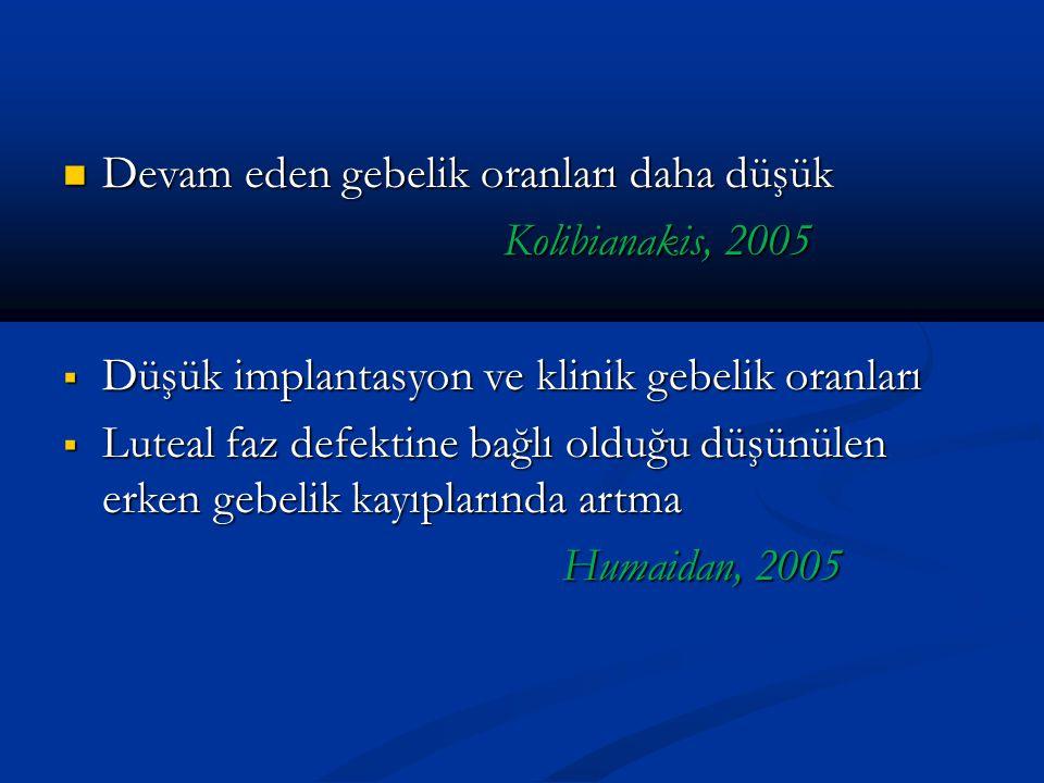 Devam eden gebelik oranları daha düşük Devam eden gebelik oranları daha düşük Kolibianakis, 2005 Kolibianakis, 2005  Düşük implantasyon ve klinik geb