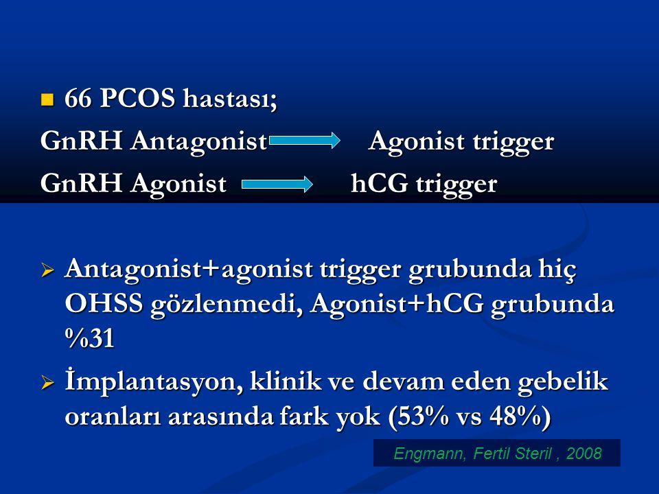66 PCOS hastası; 66 PCOS hastası; GnRH Antagonist Agonist trigger GnRH Agonist hCG trigger  Antagonist+agonist trigger grubunda hiç OHSS gözlenmedi,