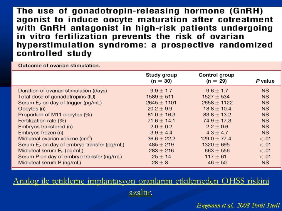 Analog ile tetikleme implantasyon oranlarını etkilemeden OHSS riskini azaltır. Engmann et al., 2008 Fertil Steril