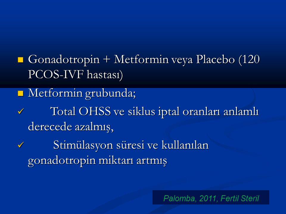 Gonadotropin + Metformin veya Placebo (120 PCOS-IVF hastası) Gonadotropin + Metformin veya Placebo (120 PCOS-IVF hastası) Metformin grubunda; Metformi