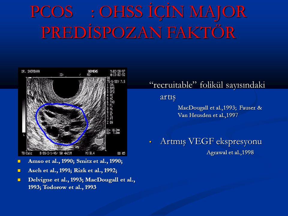 PCOS : OHSS İÇİN MAJOR PREDİSPOZAN FAKTÖR Amso et al., 1990; Smitz et al., 1990; Amso et al., 1990; Smitz et al., 1990; Asch et al., 1991; Rizk et al.