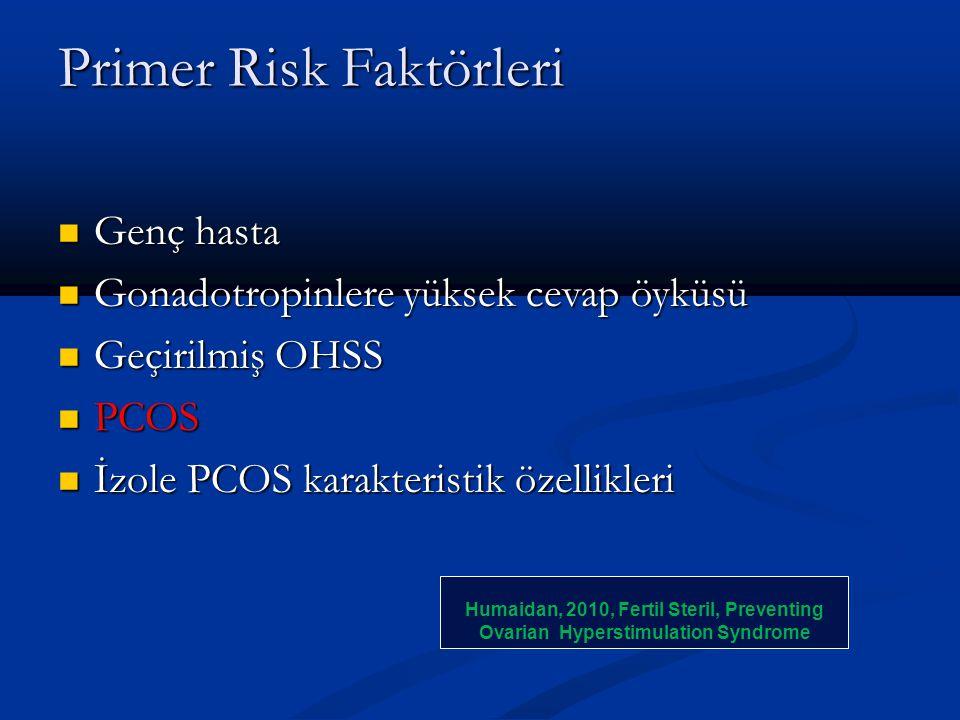 Primer Risk Faktörleri Genç hasta Genç hasta Gonadotropinlere yüksek cevap öyküsü Gonadotropinlere yüksek cevap öyküsü Geçirilmiş OHSS Geçirilmiş OHSS