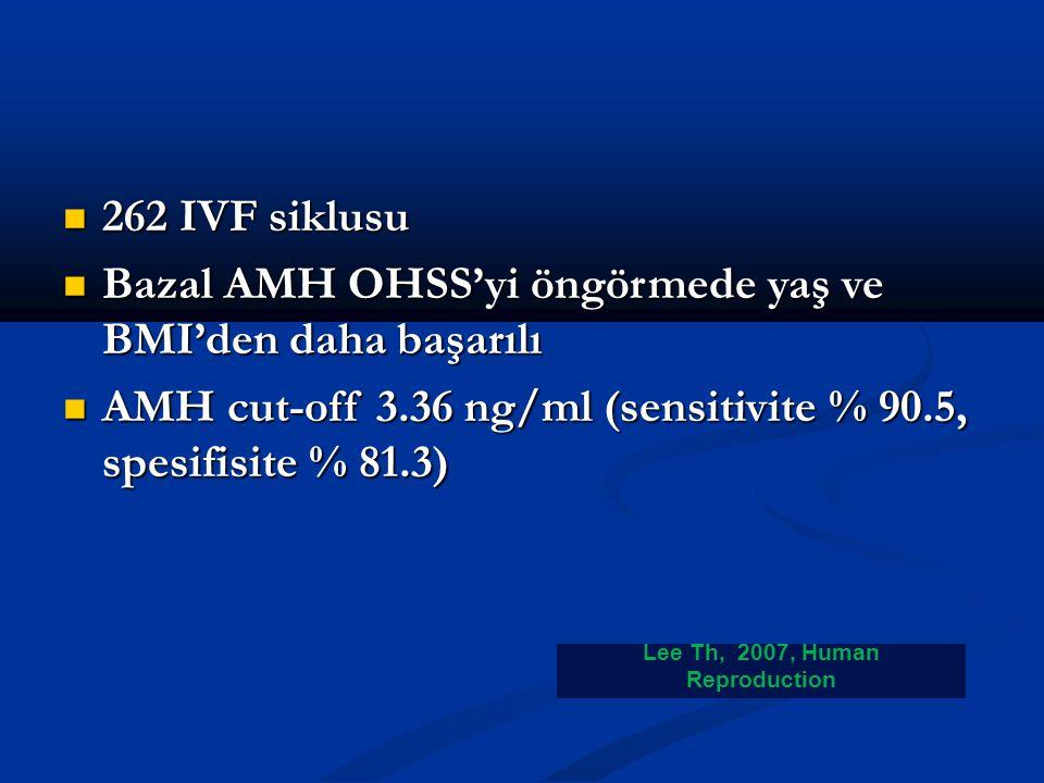 262 IVF siklusu 262 IVF siklusu Bazal AMH OHSS'yi öngörmede yaş ve BMI'den daha başarılı Bazal AMH OHSS'yi öngörmede yaş ve BMI'den daha başarılı AMH