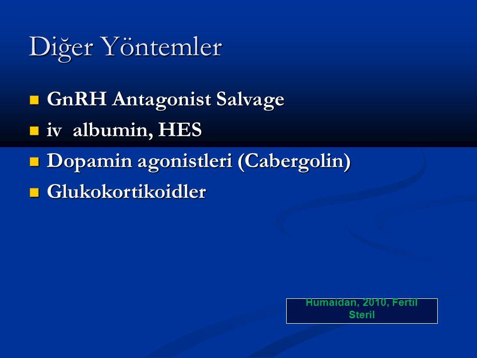 Diğer Yöntemler GnRH Antagonist Salvage GnRH Antagonist Salvage iv albumin, HES iv albumin, HES Dopamin agonistleri (Cabergolin) Dopamin agonistleri (