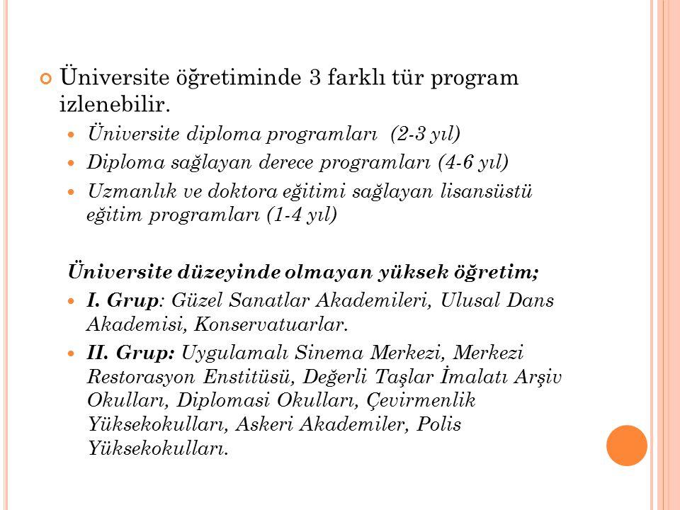 Üniversite öğretiminde 3 farklı tür program izlenebilir. Üniversite diploma programları (2-3 yıl) Diploma sağlayan derece programları (4-6 yıl) Uzmanl