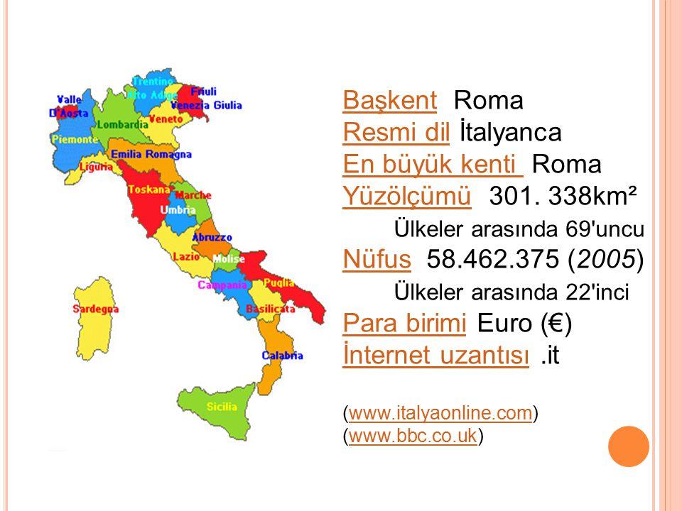 BaşkentBaşkent Roma Resmi dilResmi dil İtalyanca En büyük kenti En büyük kenti Roma YüzölçümüYüzölçümü 301. 338km² Ülkeler arasında 69'uncu NüfusNüfus