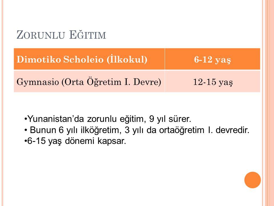 Z ORUNLU E ĞITIM Dimotiko Scholeio (İlkokul) 6-12 yaş Gymnasio (Orta Öğretim I. Devre) 12-15 yaş Yunanistan'da zorunlu eğitim, 9 yıl sürer. Bunun 6 yı