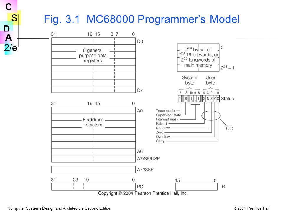 S 2/e C D A Computer Systems Design and Architecture Second Edition© 2004 Prentice Hall Fig. 3.1 MC68000 Programmer's Model